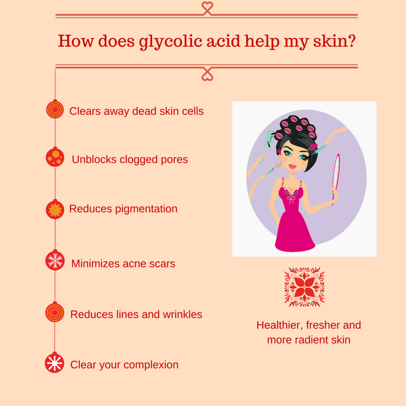 Best facial exfoliators - How does glycolic acid help my skin