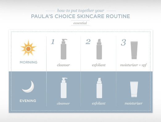 Paulas Choice 8 AHA Gel Exfoliant